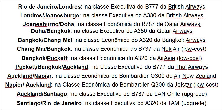 Lista de voos